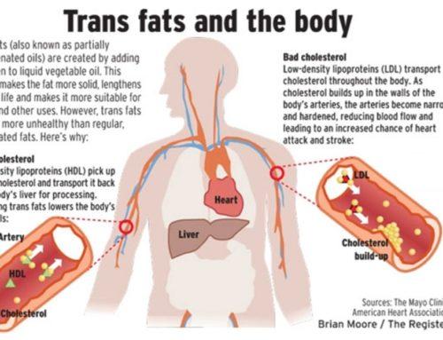 Perchè evitare i grassi trans